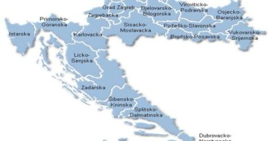 Hrvatska-županije