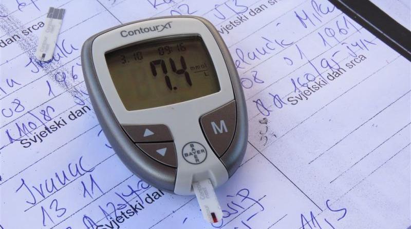 Šećer mjerenje