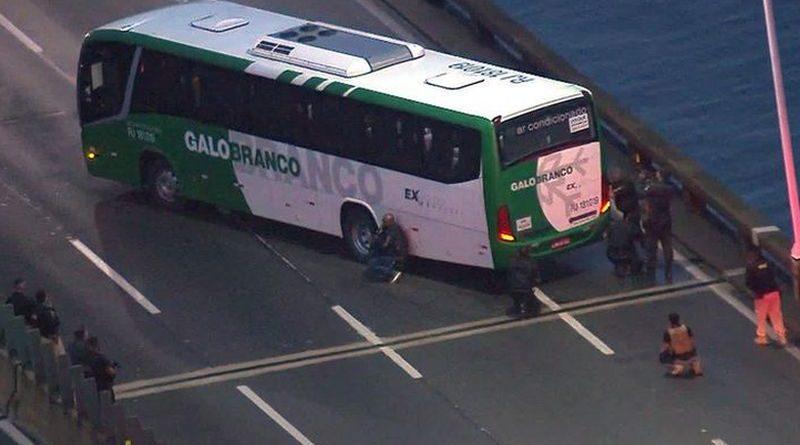 brazil taoci ist